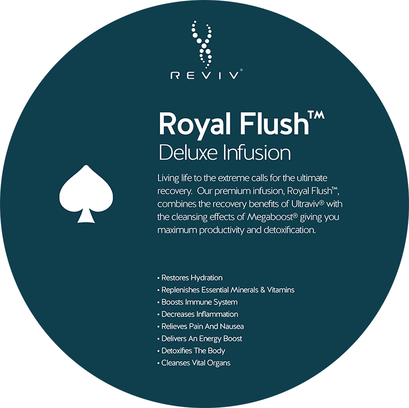 Reviv Royal Flush Deluxe Infusion at Vitality Medi-Spa in Halifax NS